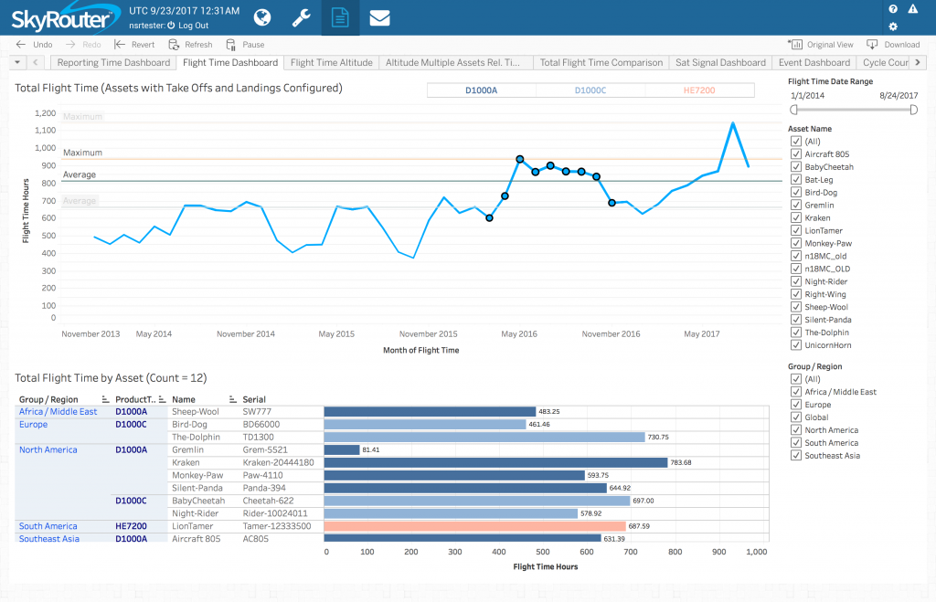 flight tracking analytics graph