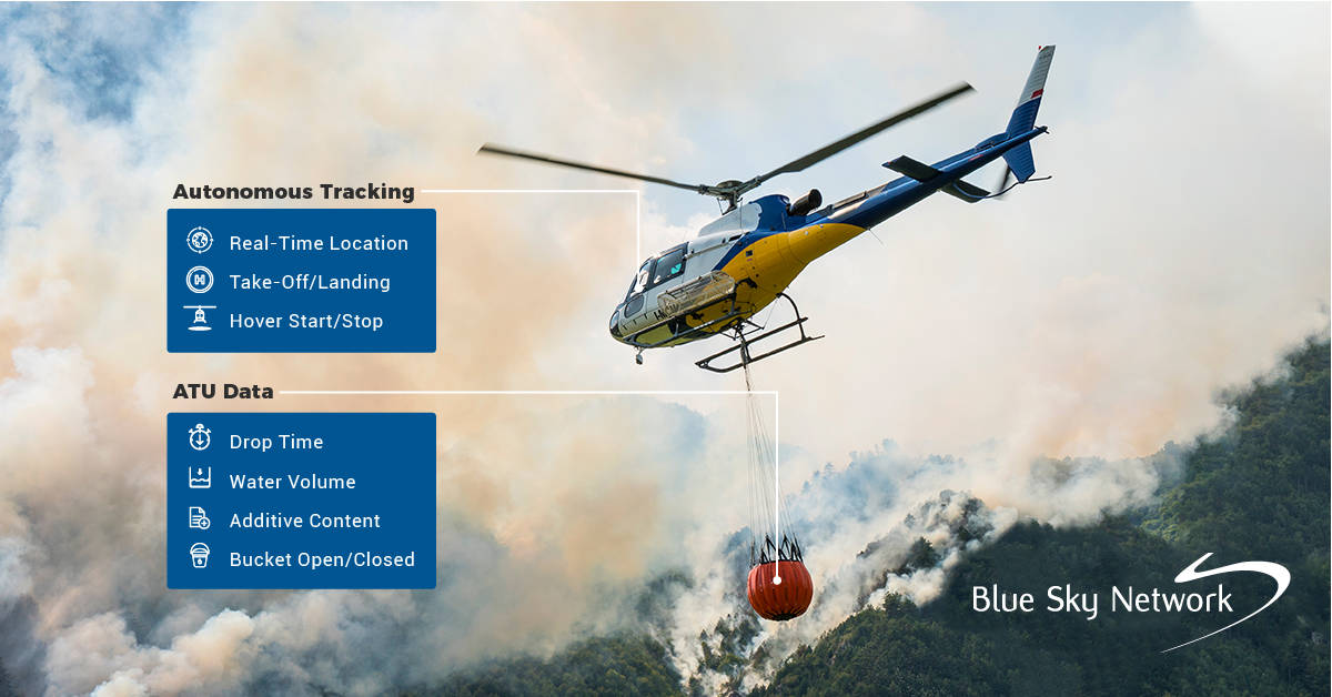 Aerial Firefighting ATU Capabilities
