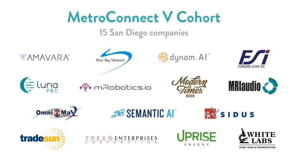 MetroConnect San Diego Companies